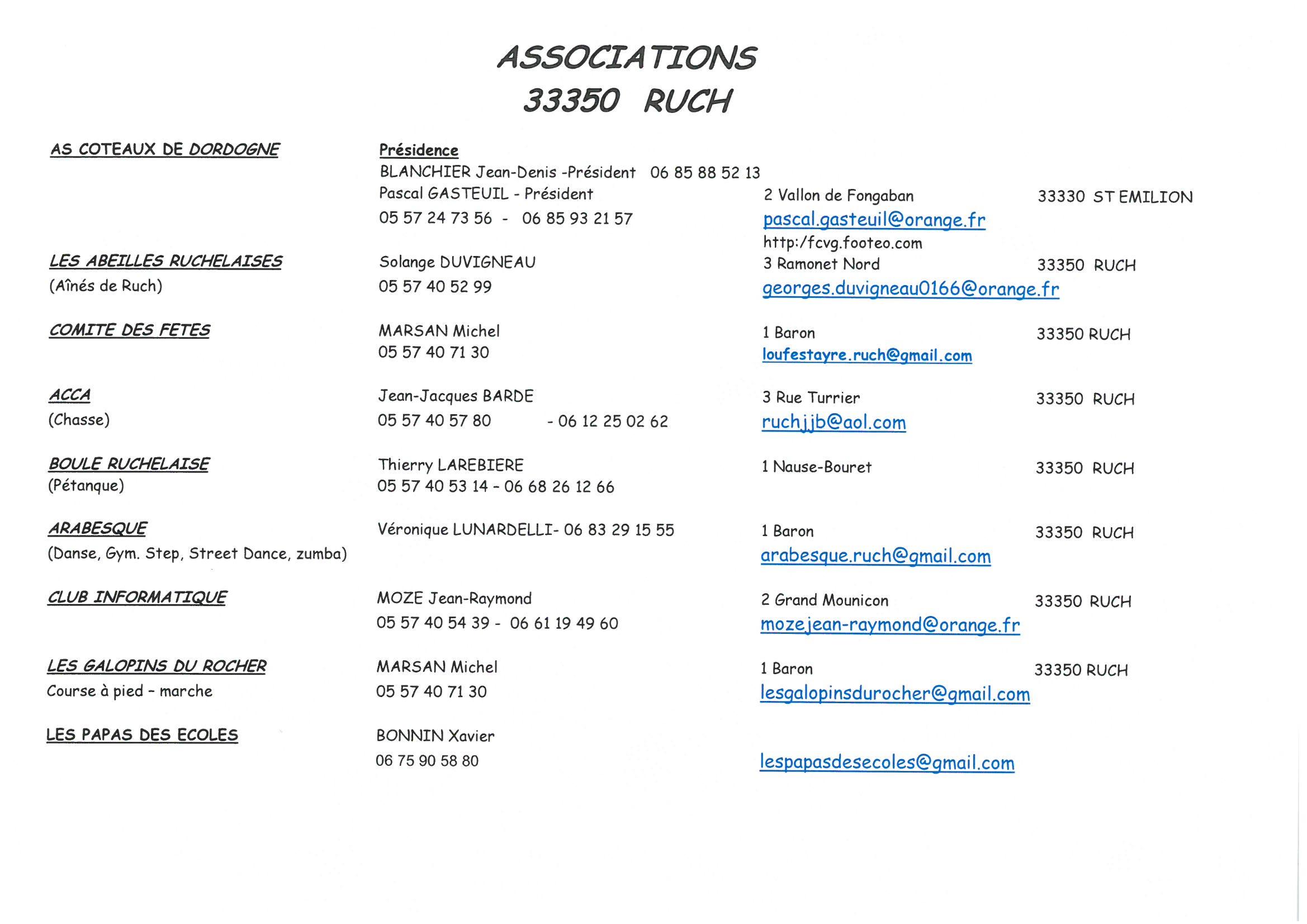 liste-associations