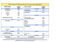 HORAIRES BUS 2020-2021